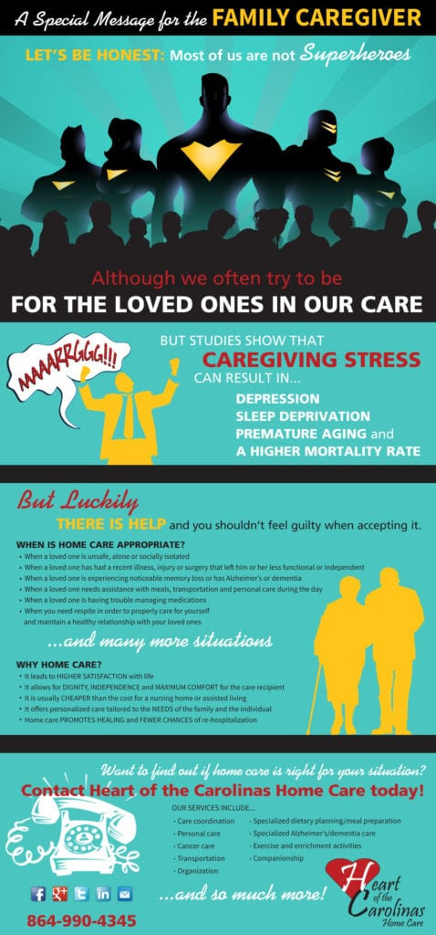 family caregiver infographic